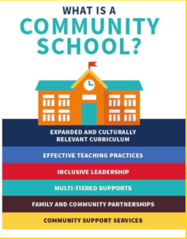 Community School Website
